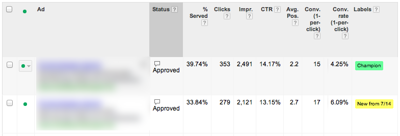 Champion Ads vs New Ads - AdWords Labels
