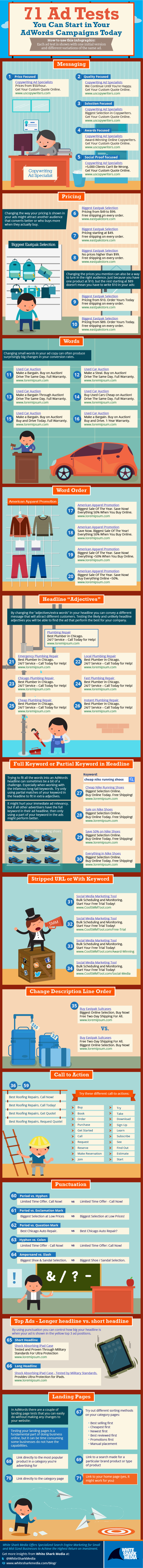 71 Ad Tests You Can Try in Your AdWords Campaigns Today [Infographic]