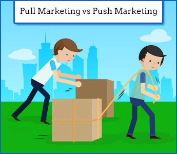 Pull Marketing Vs Push Marketing Definition Explanation