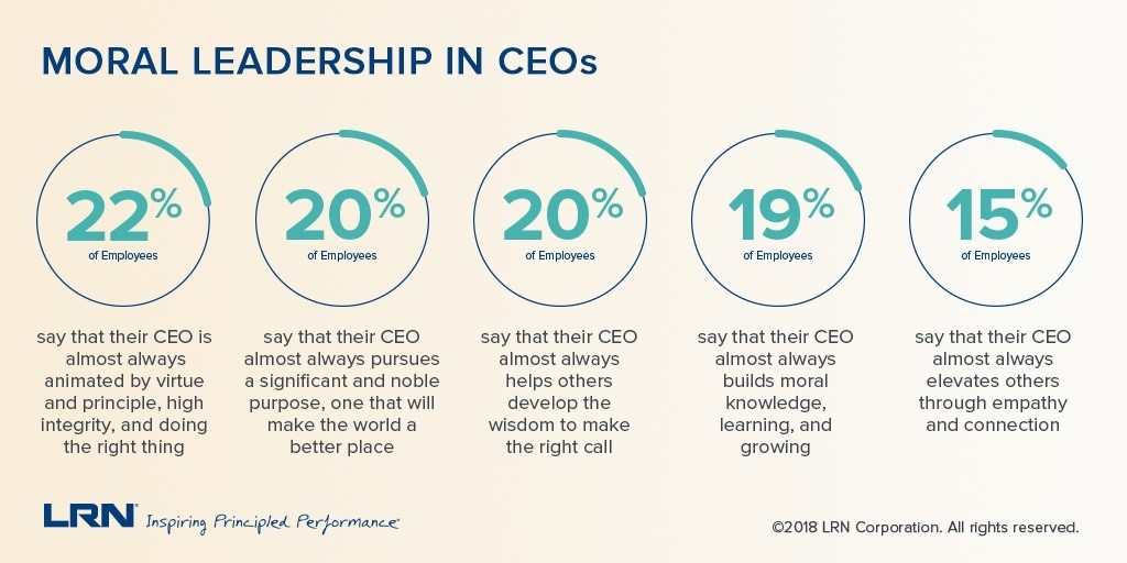 moral-leadership-ceos.jpg