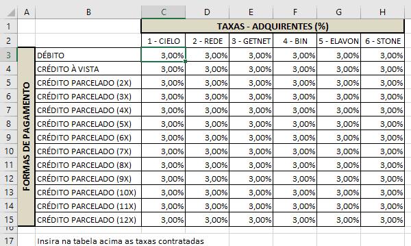 Taxas Planilha