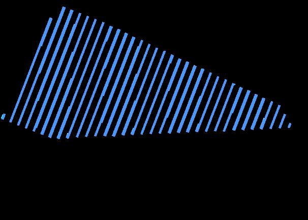 line-shape-1