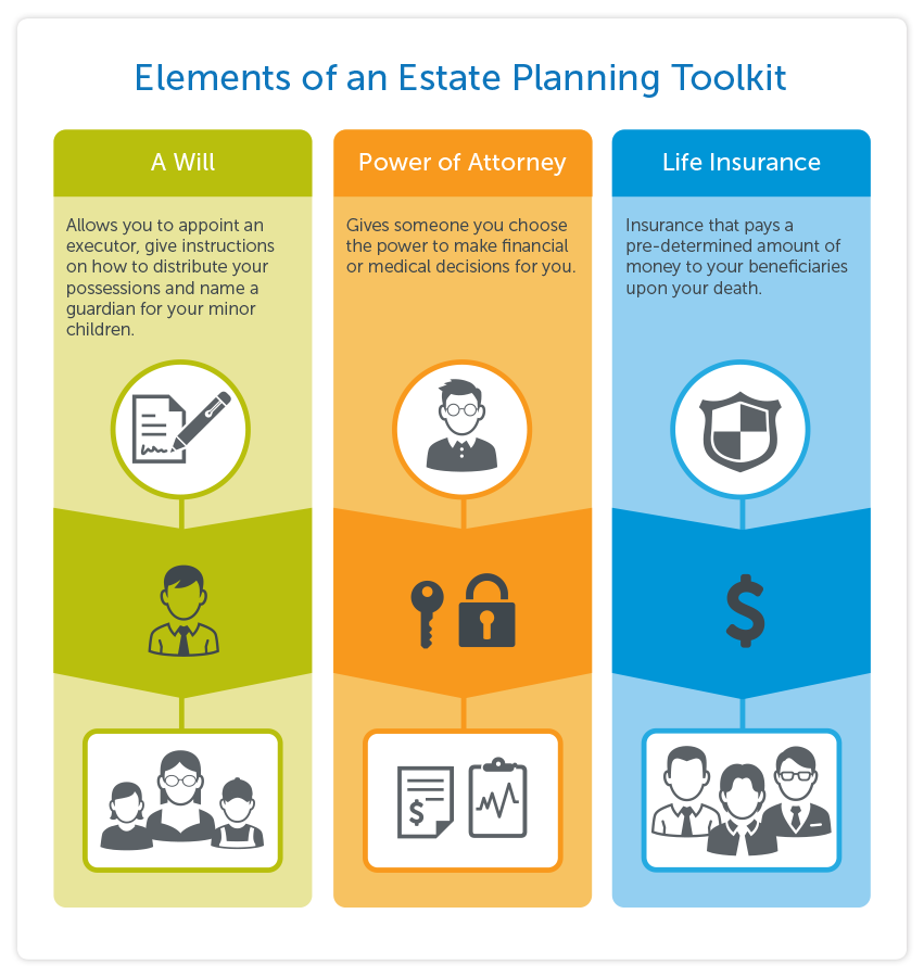 Estate Planning: Empire Life - The Dumbest Way To