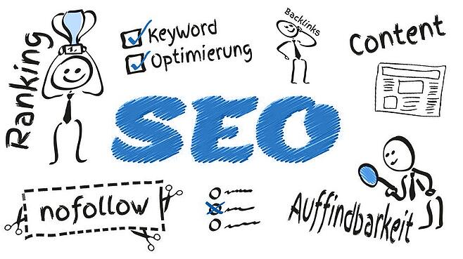 SEO, Social Media, Inbound Marketing