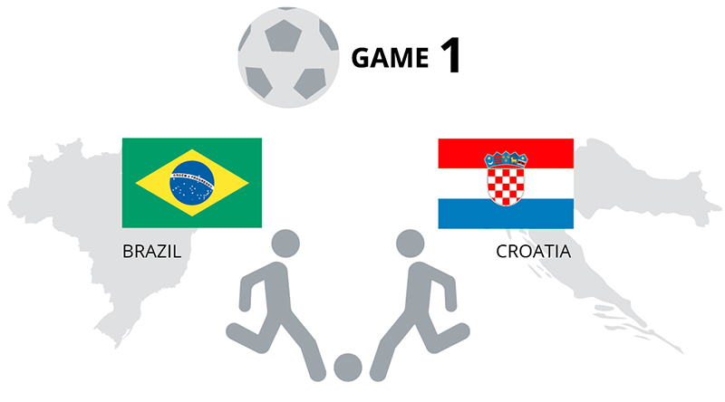 Game1WC