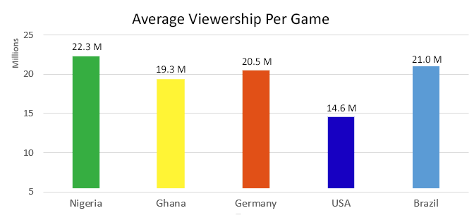 team_viewership2