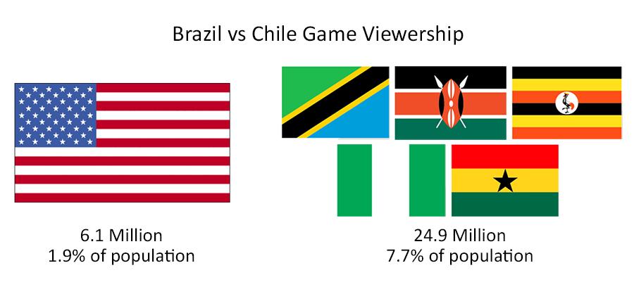 Brazil_V_Chile