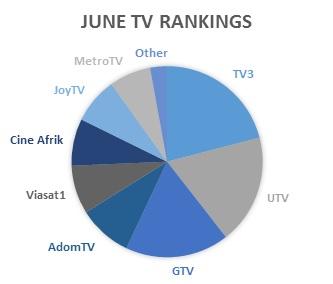 June_Ghana_TV