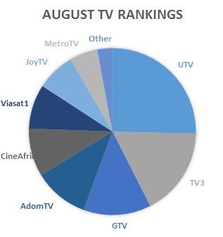 August_Ghana_TV_1