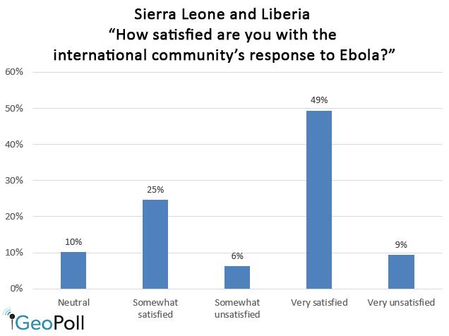 Ebola_sector3