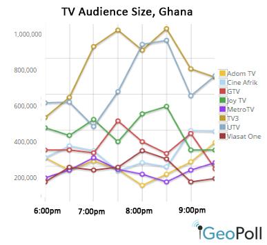 Ghana_Dec_graphic_3