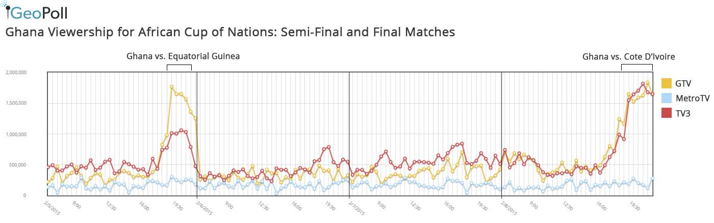 Ghana-ACON-Final