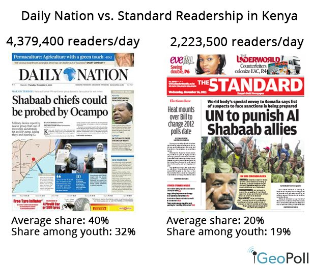Newspaper_readership
