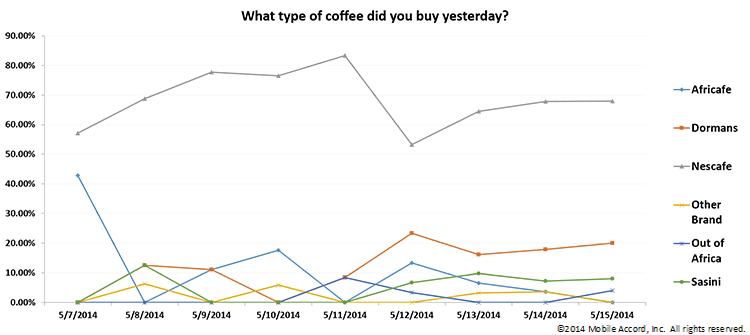 coffee_brands2