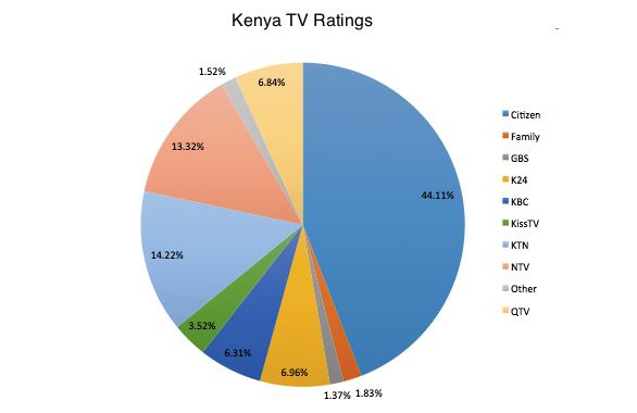 Kenya_May