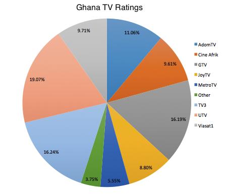 Ghana_May2