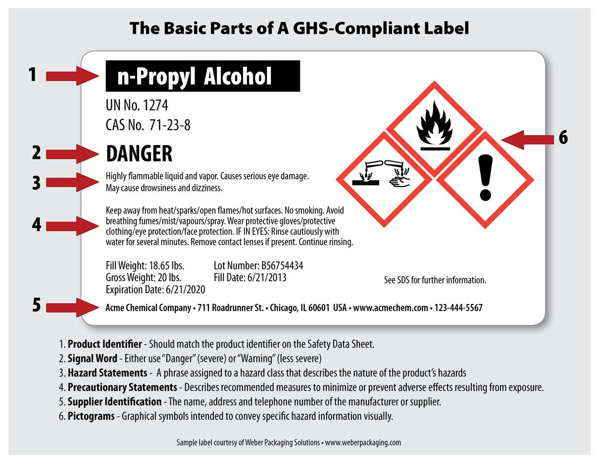 whmis workplace label template - are you ready for ghs chemical labeling
