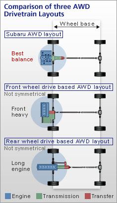 image_awd_physics
