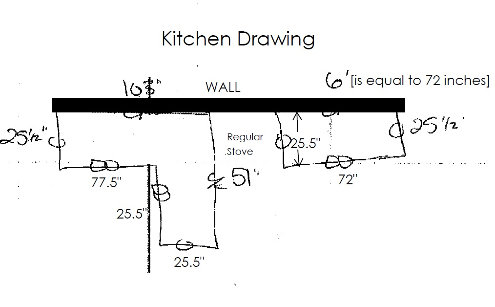 Countertop Length : Formula: Square Footage of a countertop = ?length? x ?width ...
