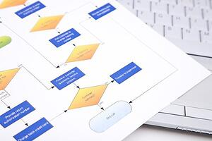 How to Bring Business Process Management to Your Business Image 1