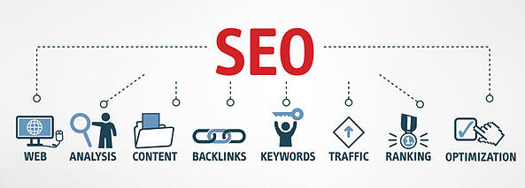 How-Does-Local-SEO-Work
