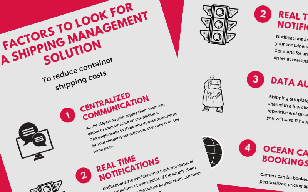 Maritime Transport Infographic