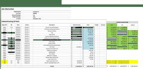Budgets documentation