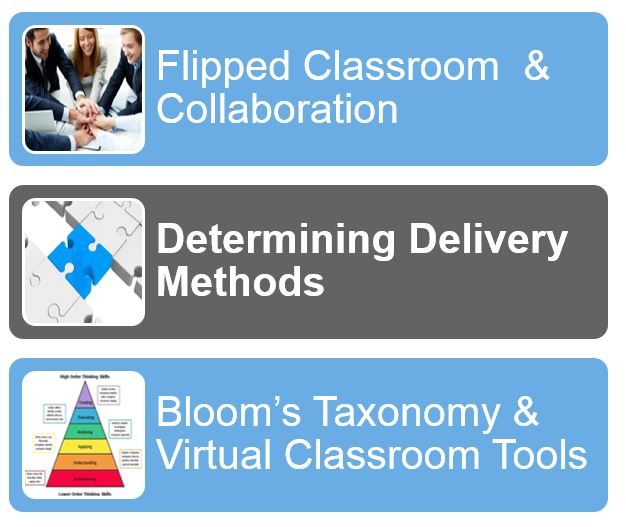 Resources For Blended Learning Instructional Design