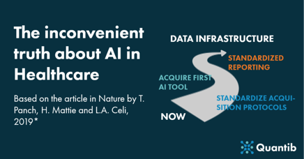 190829 - infographic inconvenient truth about AI-1
