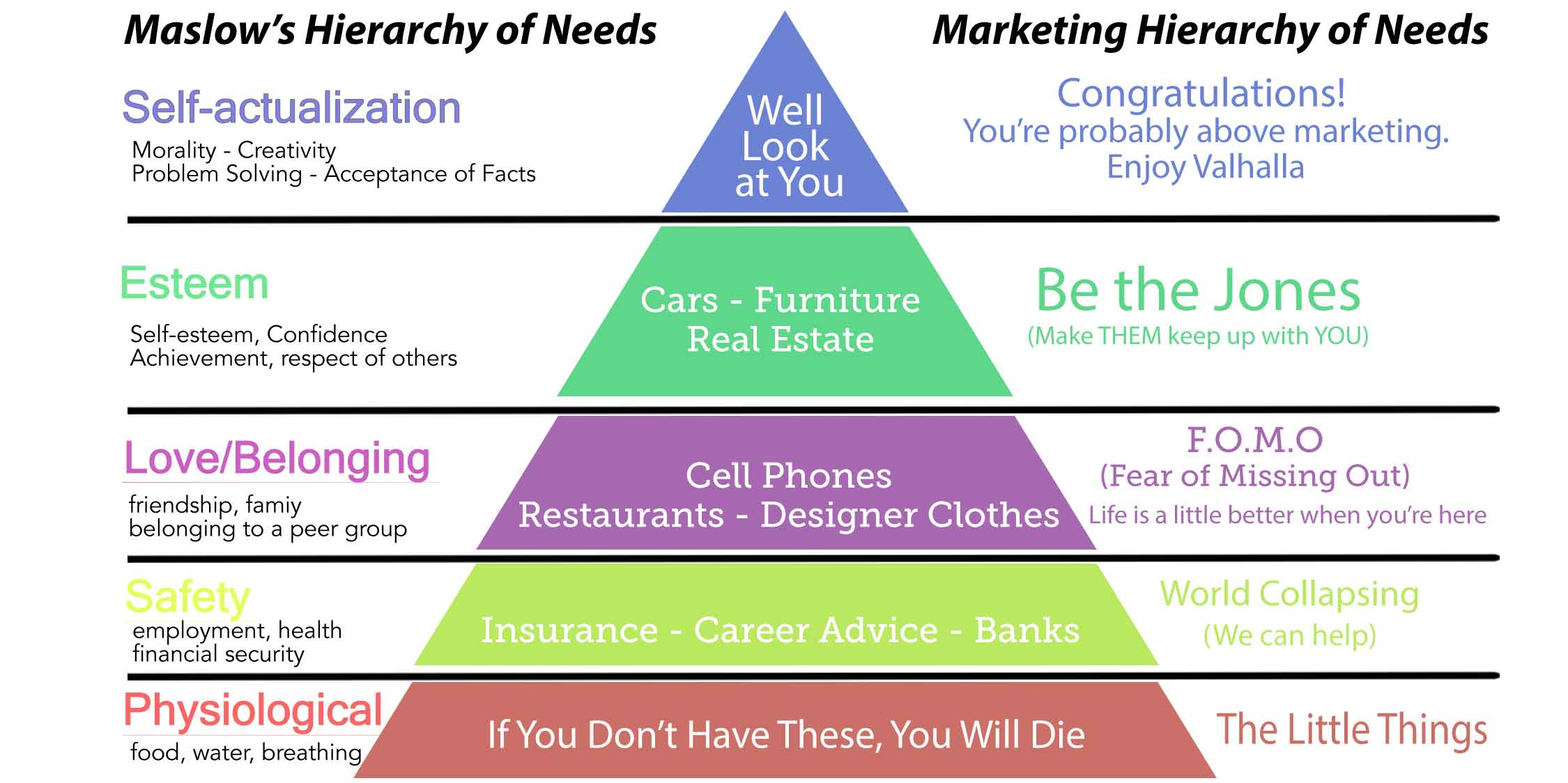 Content Marketing and Consumer Behavior - KNG Marketing Partners