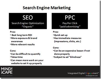 SEO_and_PPC_Search_Engine_Marketing_Comparison