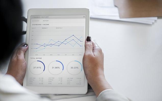 performance-KPI-relation-client-selfcare-self-service