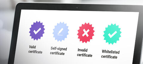 Digital Certificates – Models for Trust and Targets for Misuse