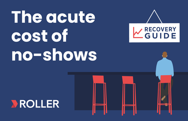 The Acute Cost of No Shows