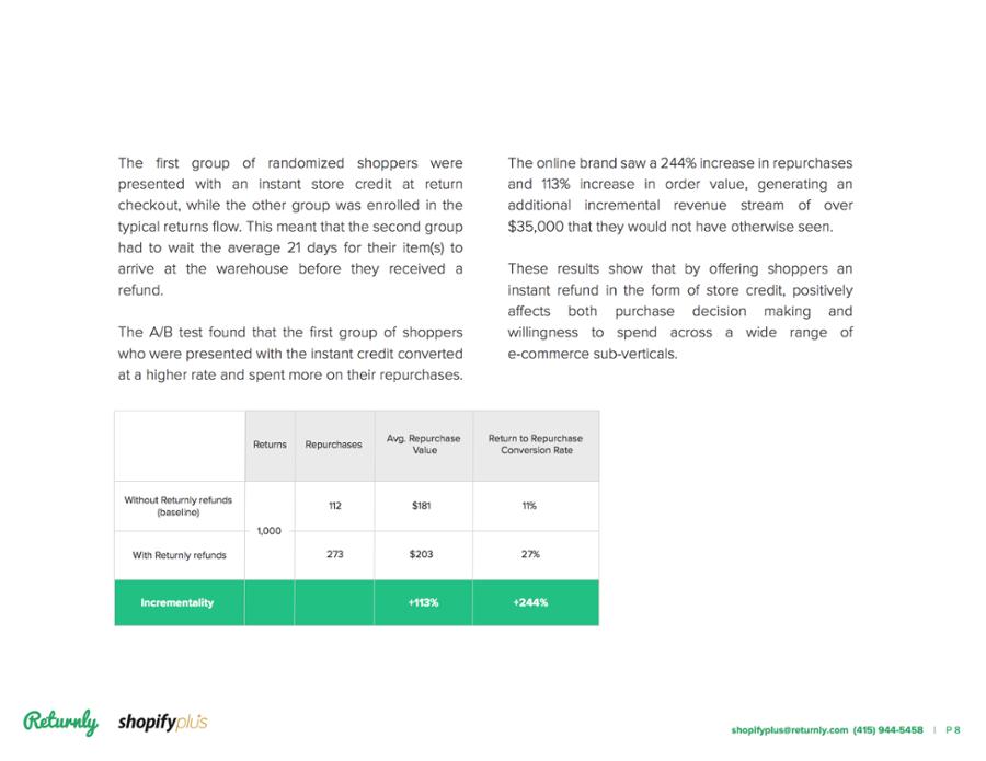 product-return-insights-shopifyplus