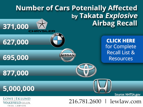 Toyota Airbag Recall Settlement