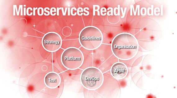 Are you Microservices Ready?