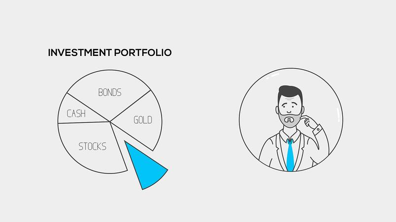 What is a Forex Investment Account and Where Can it Fit in Your Portfolio?