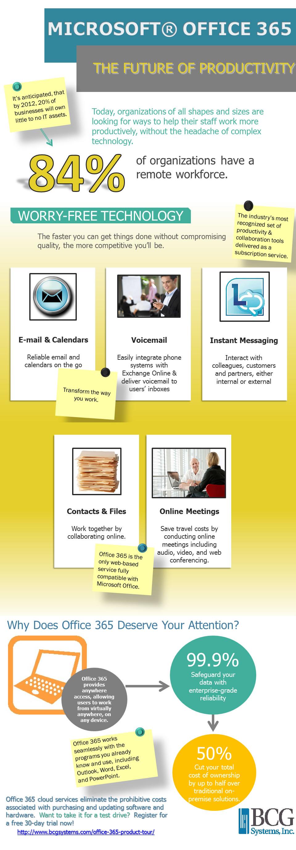 Infographic microsoft office