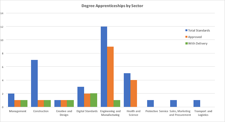 degree-apprenticeships grap 2.png