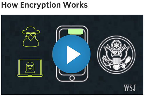Encryption_vid_wsj.png