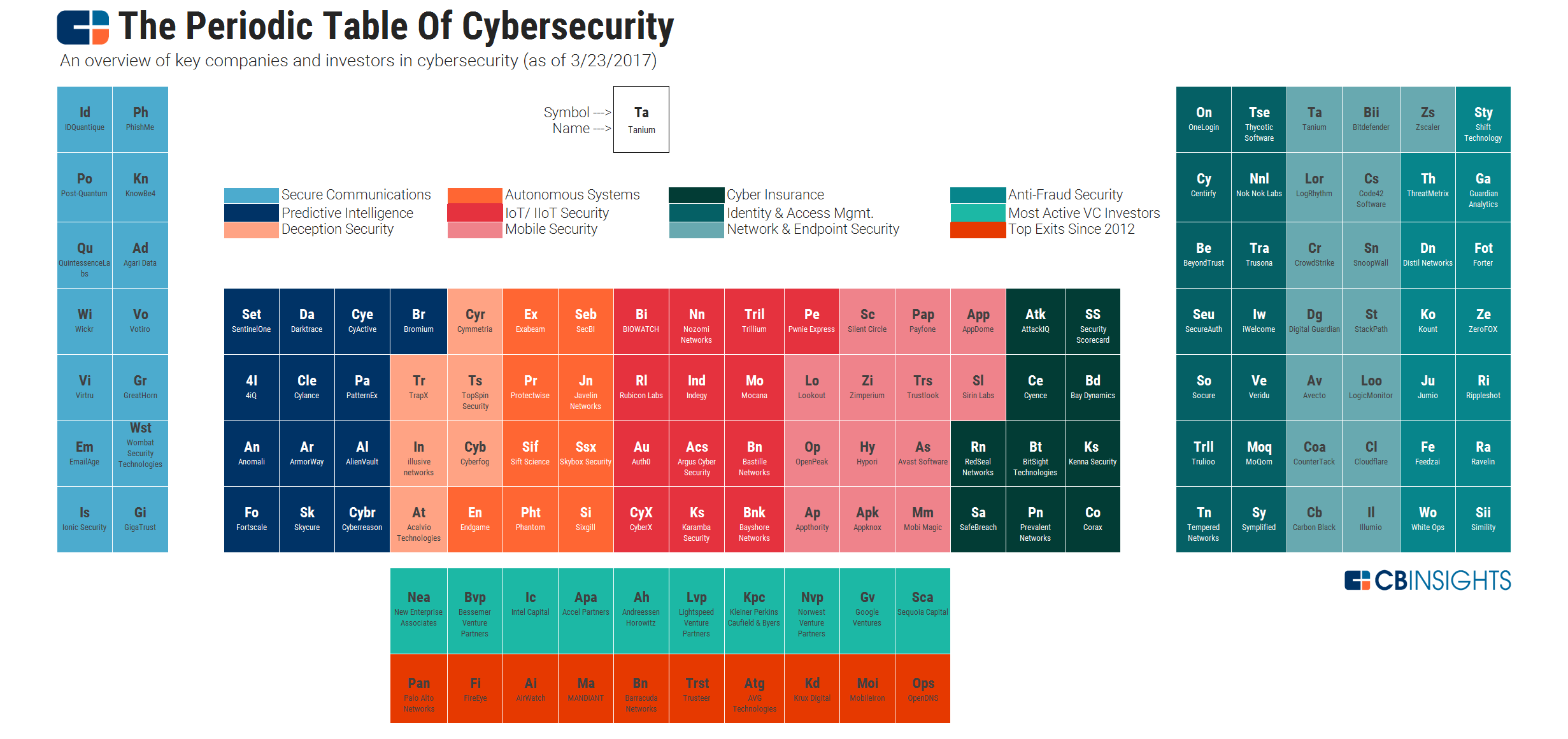Periodic-table-of-cybersecurity-image-2.png