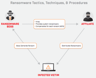 ransomware_boss_affilliate_graphic_.png