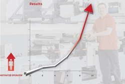 Preventive maintenance on modern flexo presses part 3: Investing in a new press?