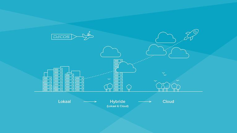 20190212_Cloudartikel_header_v1