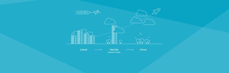 20190212_Cloudartikel_header_v2