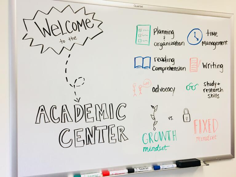 Academic Center Infographic (3)