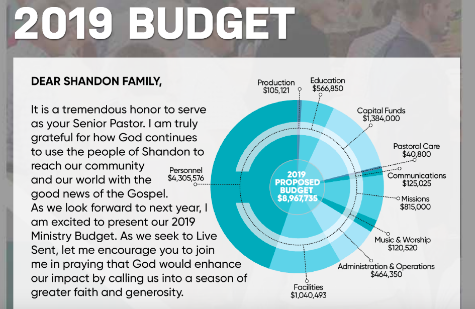 shandon-baptist-church