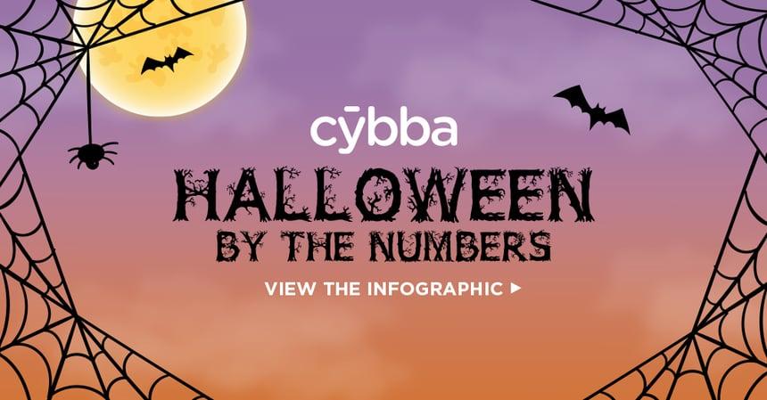 Halloween_Infographic_FeatureImage_1000×523