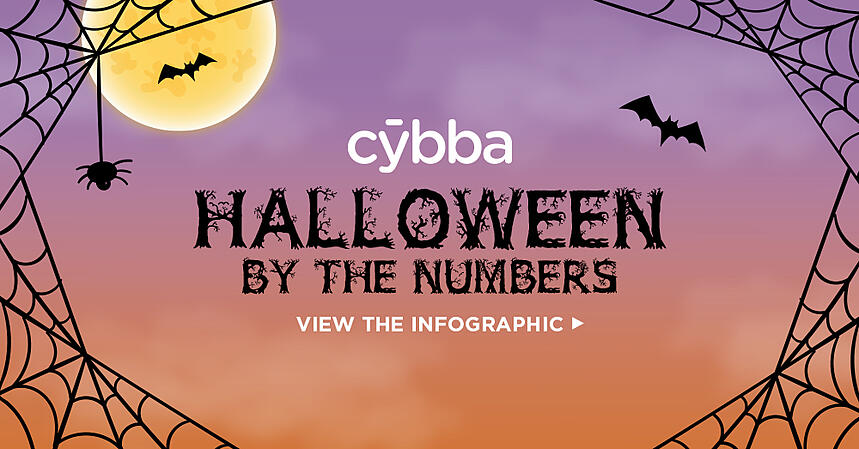 Halloween_Infographic_FeatureImage_1000×523